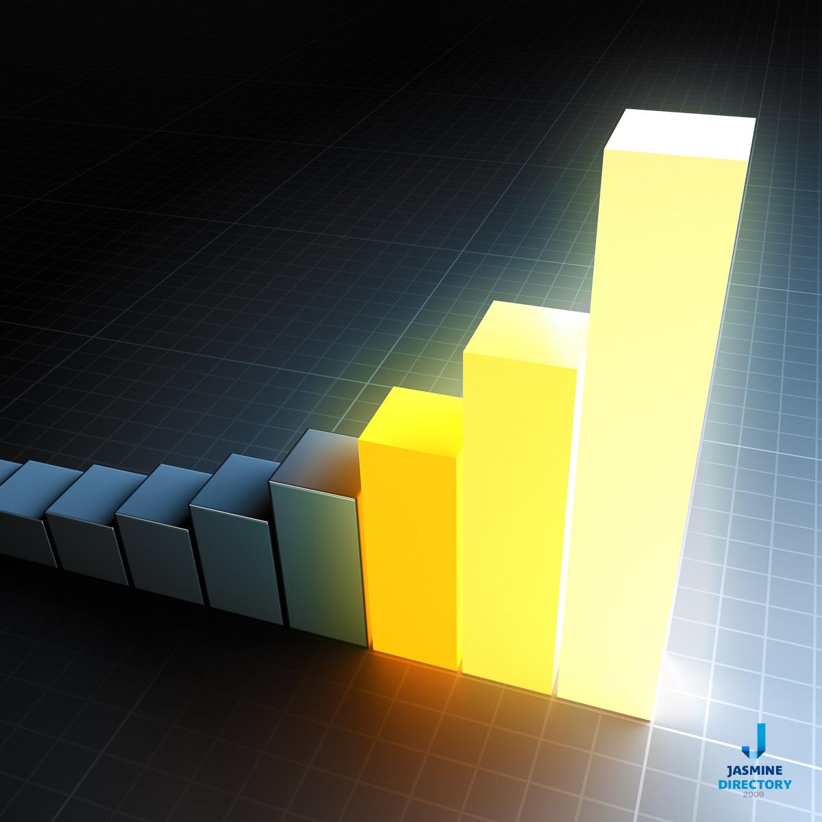 Chart - Bar chart