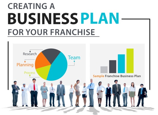 A Business Plan - Franchising