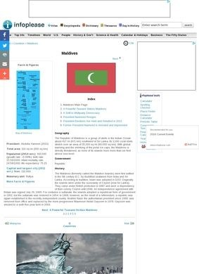 Maldives: Maps, History, Geography, Government