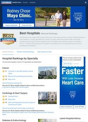 U.S. News Best Children's Hospitals 2013-14