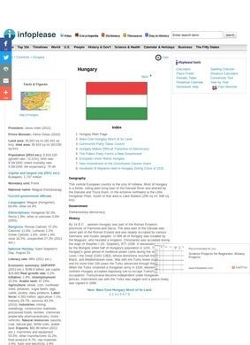 Hungary: Maps, History, Geography, Culture, Facts, Guide & Travel