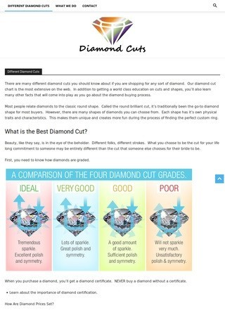 Diamond Cuts.com